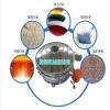 双振源直排式振动筛,直排筛,面粉筛,双电机直排筛定做
